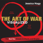 [PDF] [EPUB] The Art of War Visualized: The Sun Tzu Classic in Charts and Graphs Download